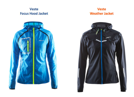 Focus Trace WeatherTeam De Test Craft Des Jacket Vestes Et 7bg6fy